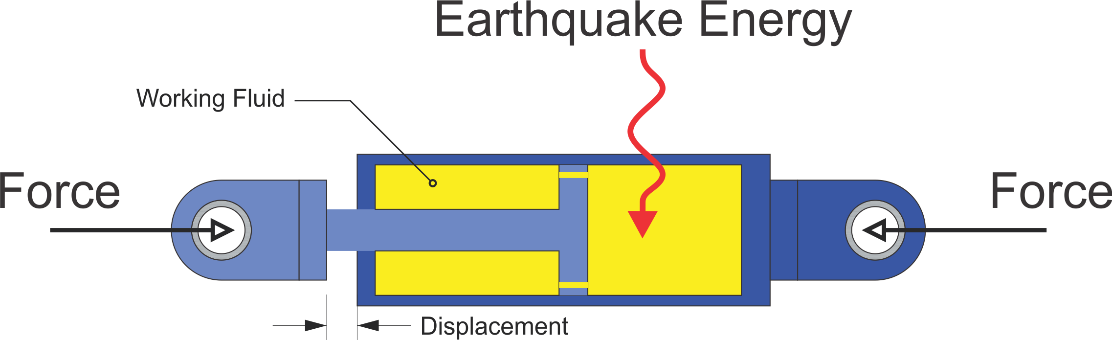 Seismic Viscous Damper