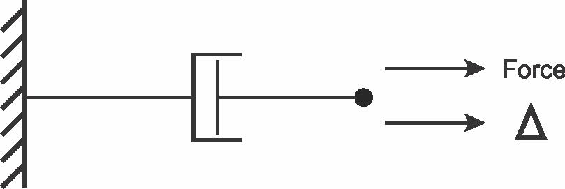 Damper mathematical representation