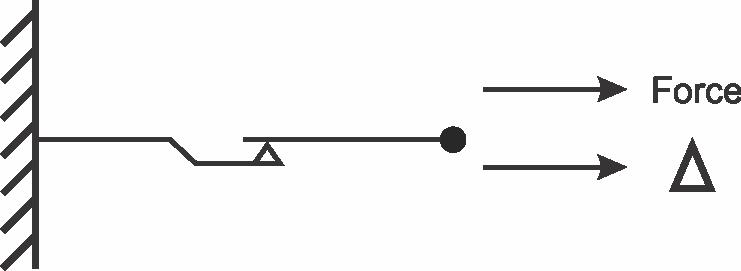 friction damper mathematical symbol